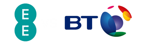 BRITISH TELECOM are recruiting freshers for the post of Apprentice Service Desk Analysts, job location Bangalore,Apply ASAP